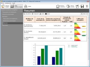 Estudio de rehabilitación energética de edificios. Resumen del análisis económico de las medidas de mejora
