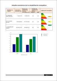 Estudio de rehabilitación energética de edificios. Certificado de eficiencia energética de un edificio existente